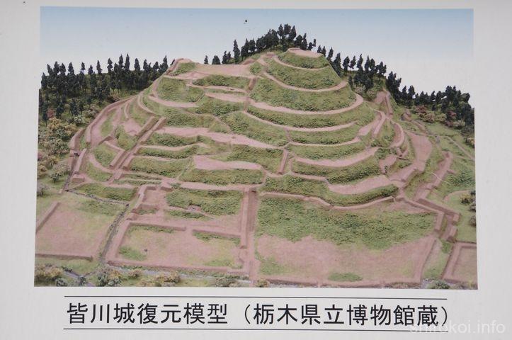 皆川城 復元模型