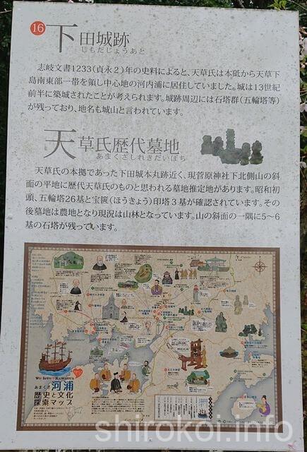 下田城跡 解説版